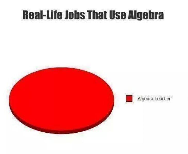 jobs-that-use-algebra-lol