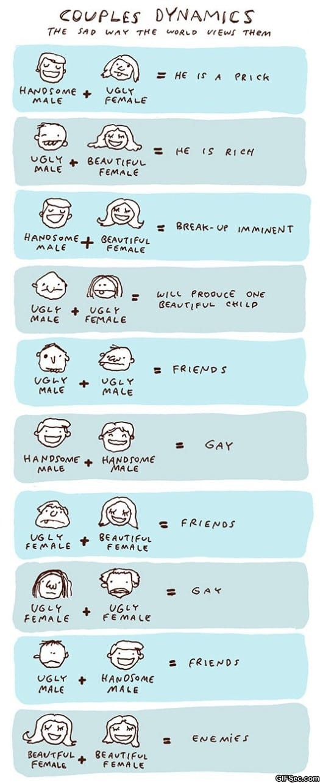couples-dynamics