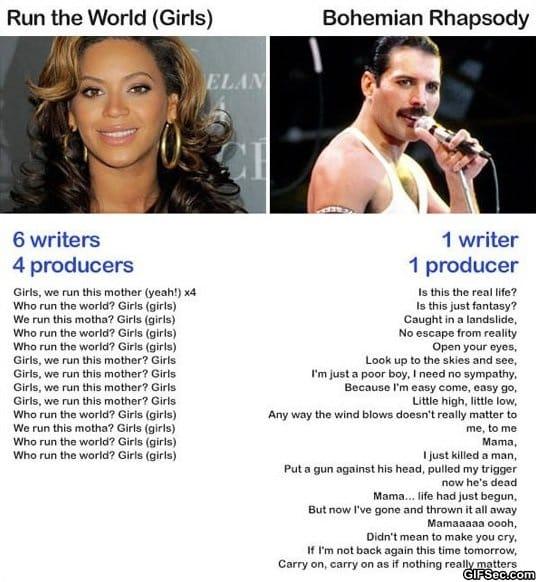 lol-song-lyrics-comparison