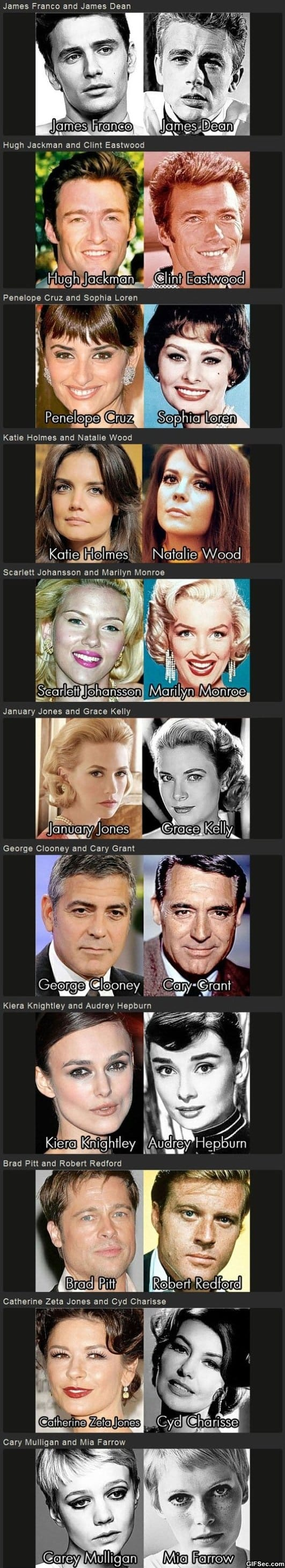 Movie stars and their classic film lookalikes