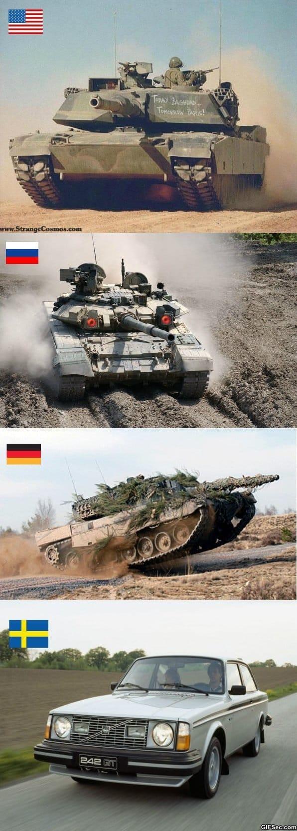 the-swedish-tank