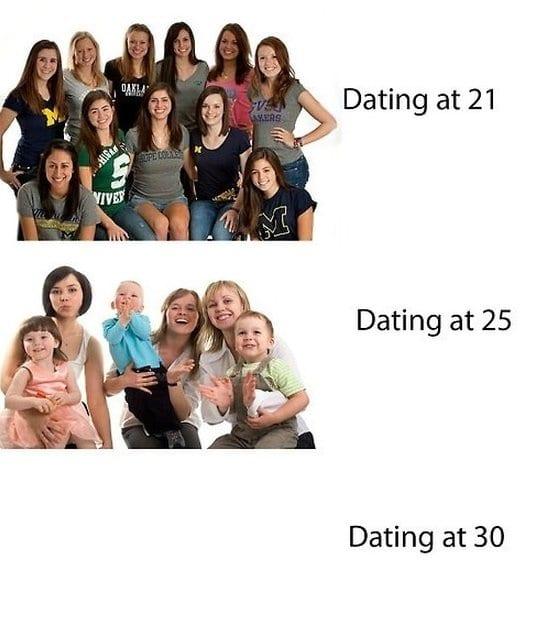 funny-meme-dating-girls-lol