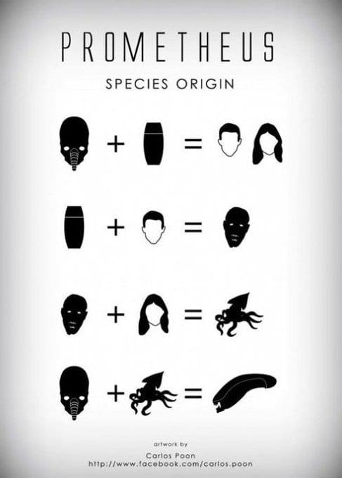 meme-lol-prometheus-species-origin-chart