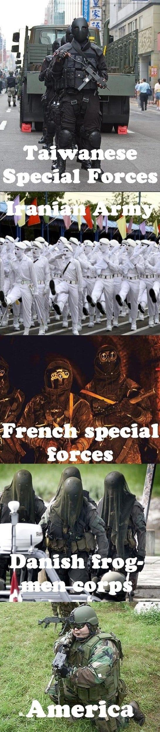 military-units