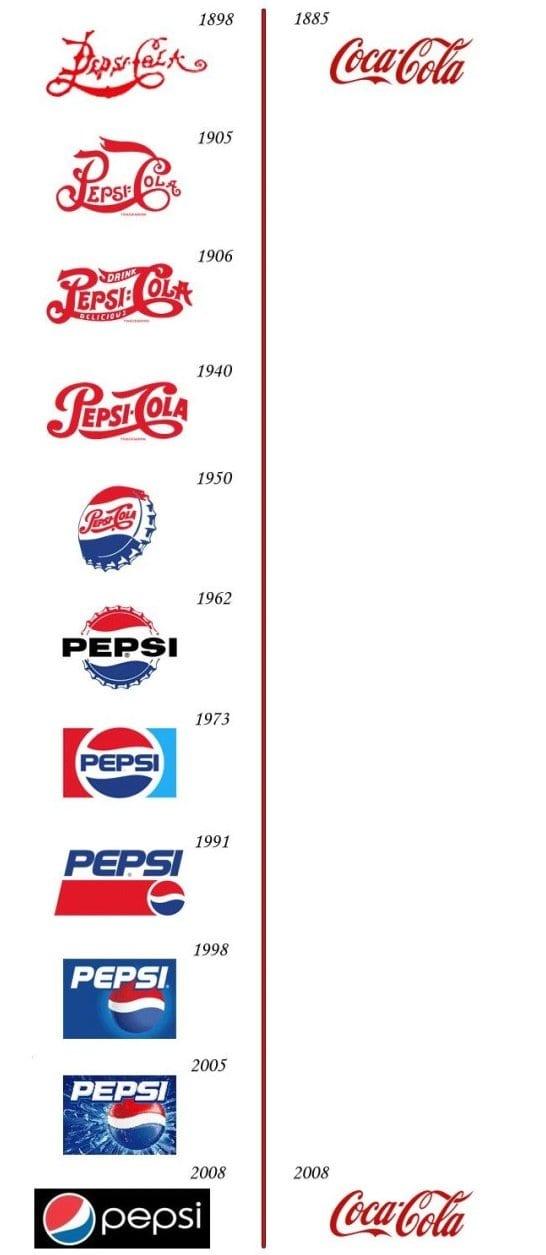 pepsi-vs-coca-cola-2014