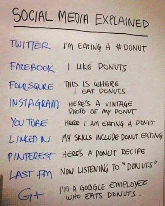 social-media-meme-and-lol