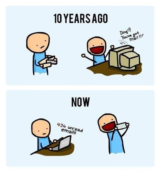 you-got-mail-10-years-ago-vs-now