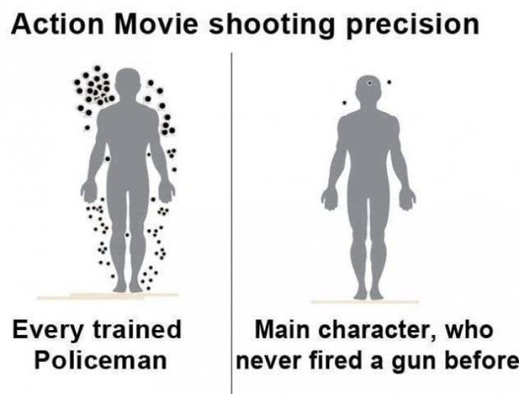 shooting-precision-in-movies