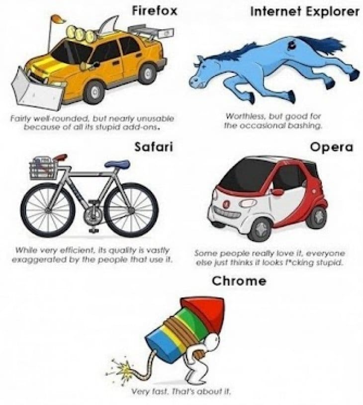 web-browsers-as-modes-of-transportation