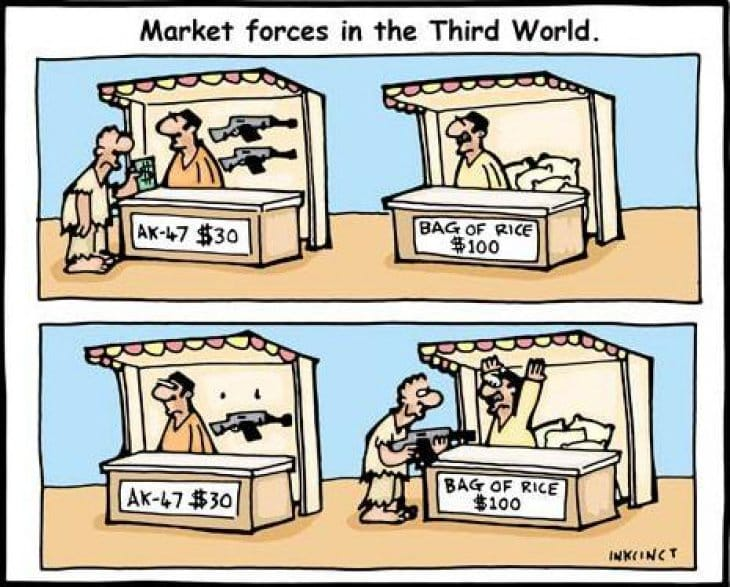 Market forces in the third world