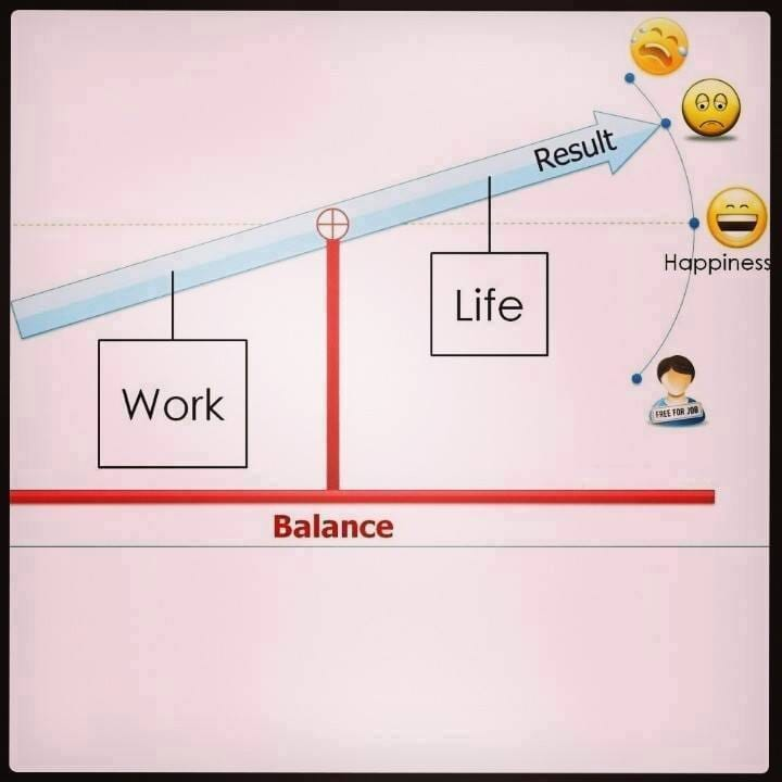 the-balance-of-work-and-life