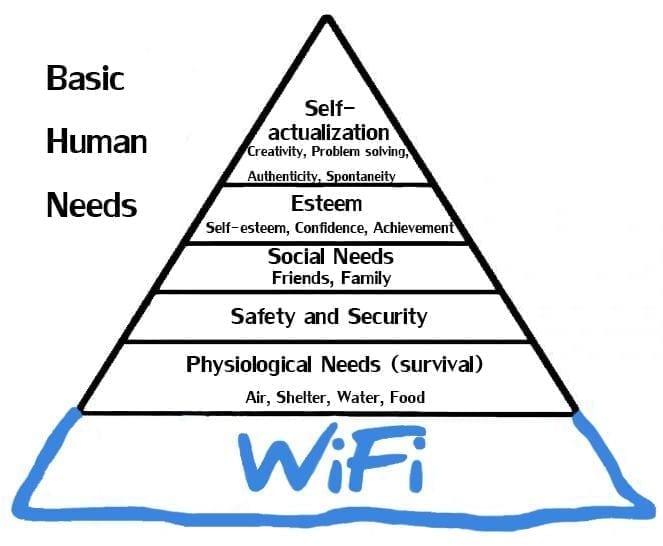 most-basic-human-need